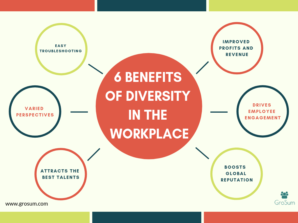 6 Benefits of Diversity in the Workplace