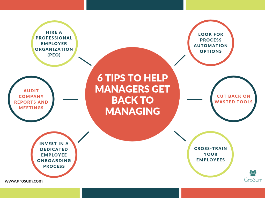 6 Ways to Cut Down Costs & Save Time for Employee Management