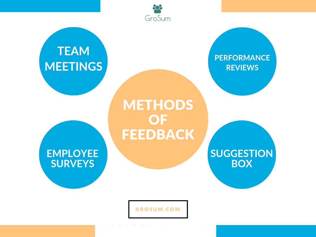 METHODS OF EMPLOYEE FEEDBACK