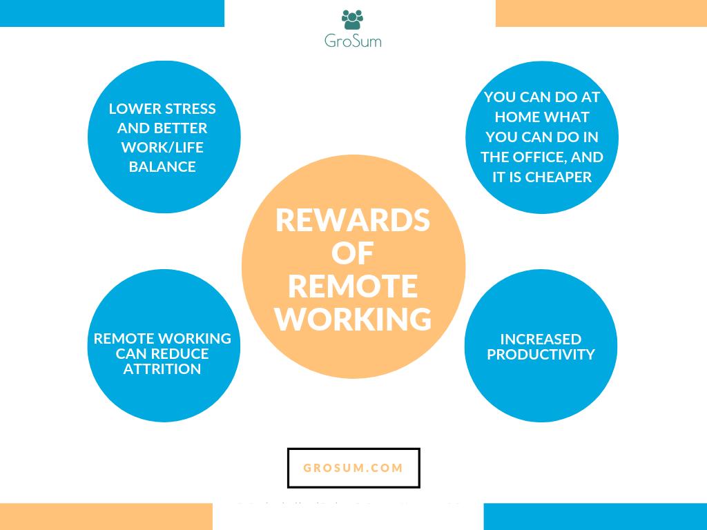 REWARDS OF REMOTE WORKING