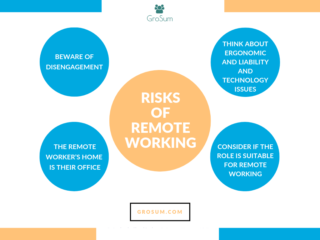 RISKS OF REMOTE WORKING