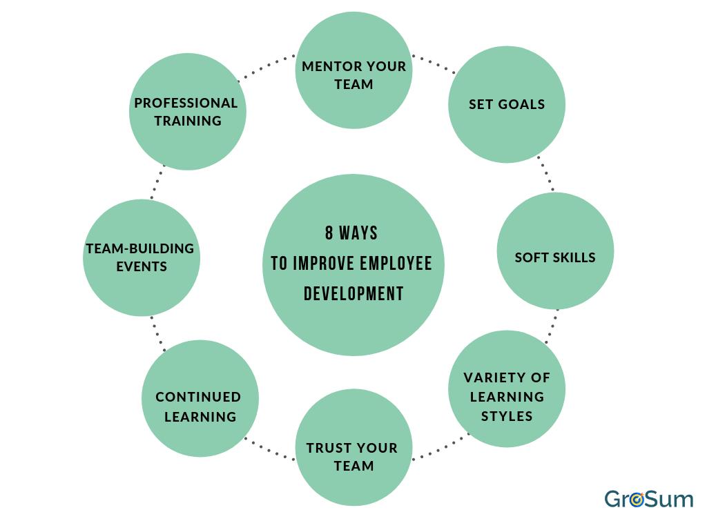 8 Super Easy Ways to Improve Employee Development in 2019