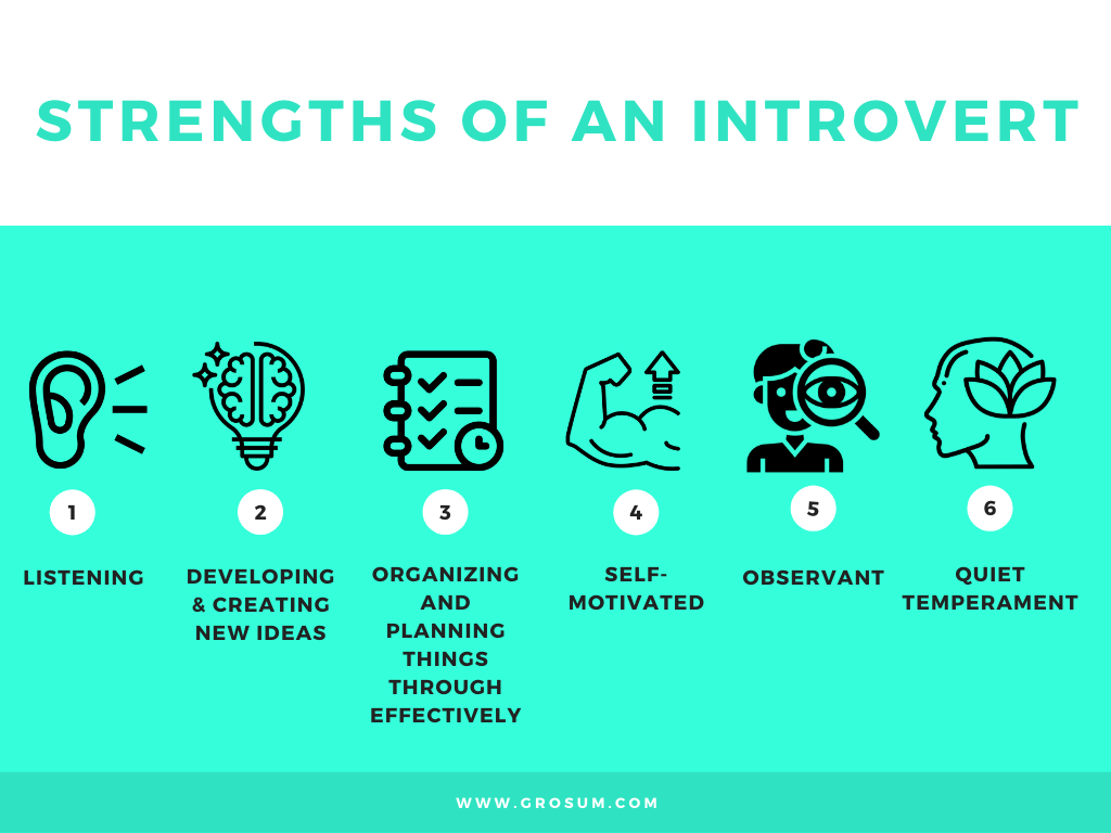 STRENGTHS OF AN INTROVERT