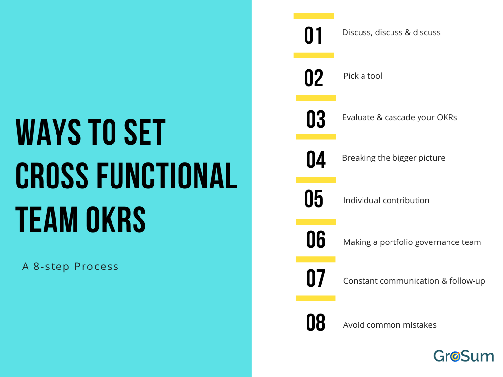 Ways to Set Cross-Functional Team OKRs